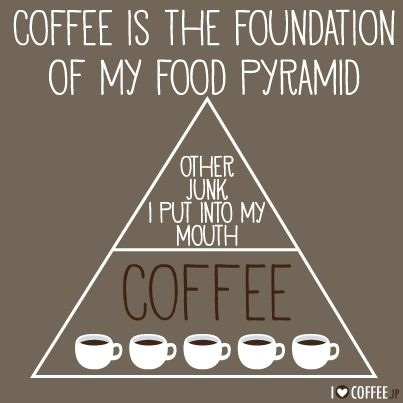 Coffee Does Not Equal Food . . . I beg to differ my dear man.